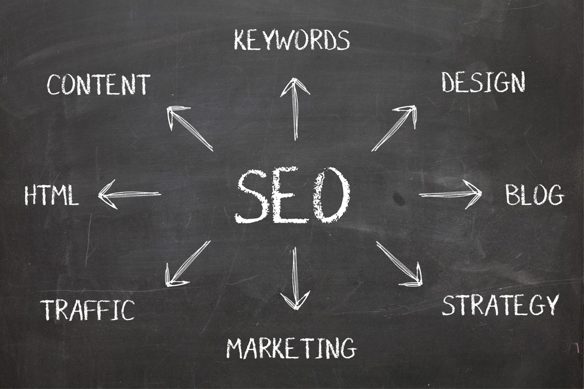5 SEO Tips for Blog Posts